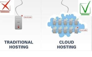 hosting cloud comparacion