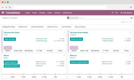 software contable perú